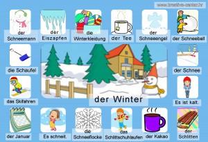 BeFunky Collage-der Winter